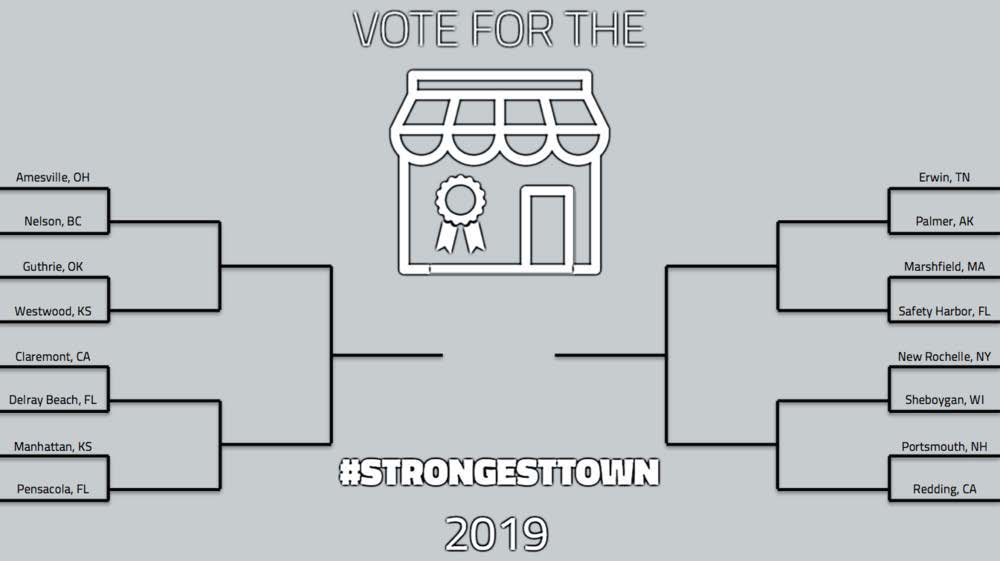 Strongest_Town_