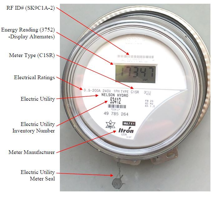 Identifying Meter Nameplate Data