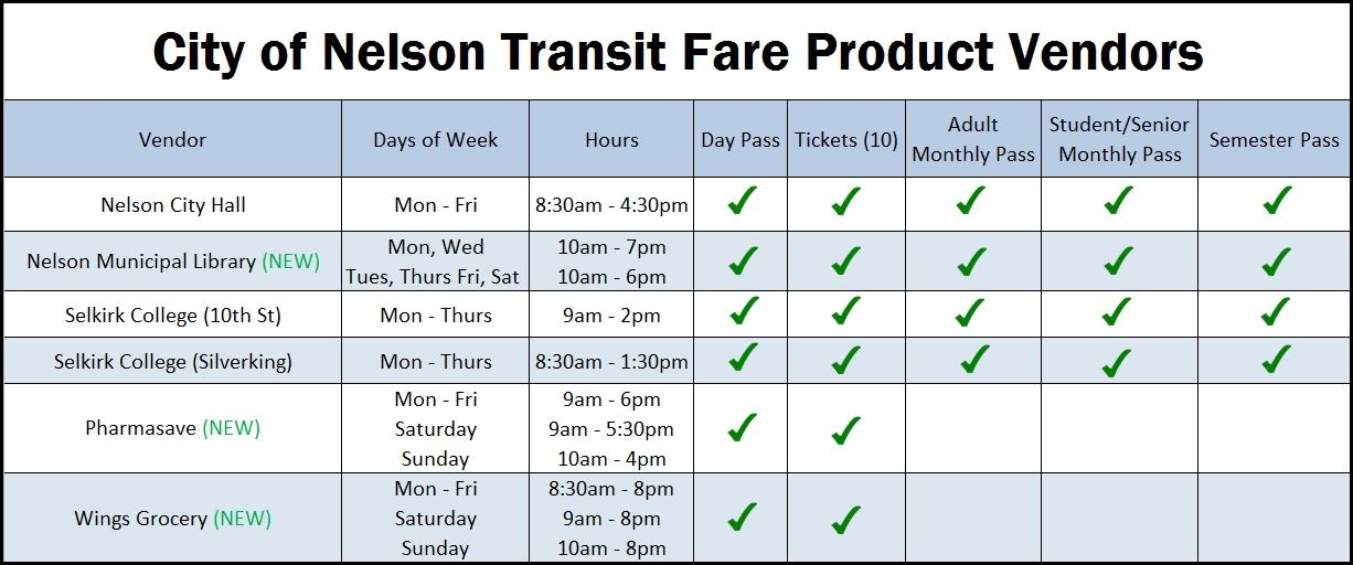 transit tickets sales